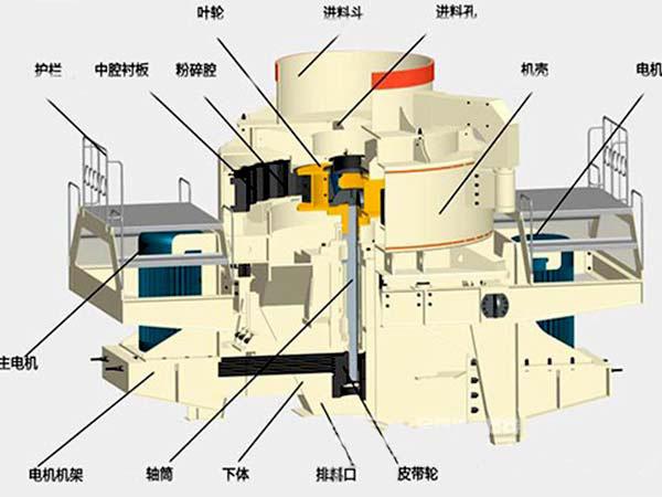 冲击式制砂机结构图