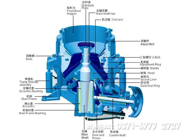 全液压圆锥破碎机内部结构