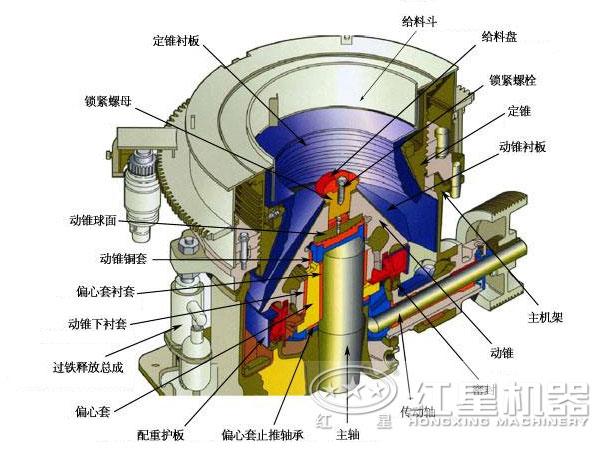 液压圆锥破碎机内部结构